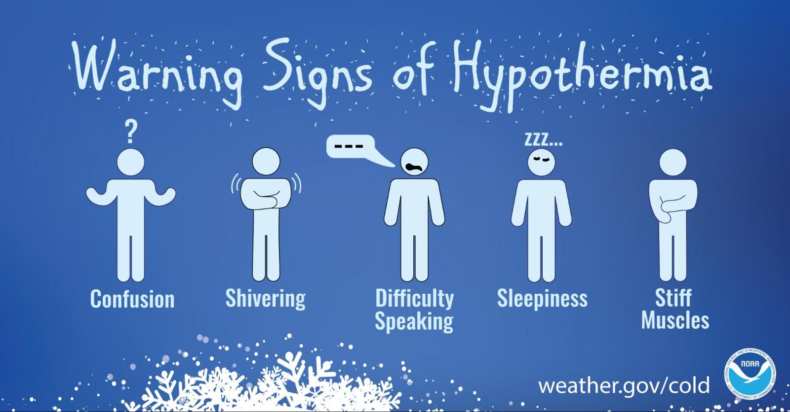 signs of hypothermia - confusion, shivering, difficulty speaking, sleepiness, stiff muscles