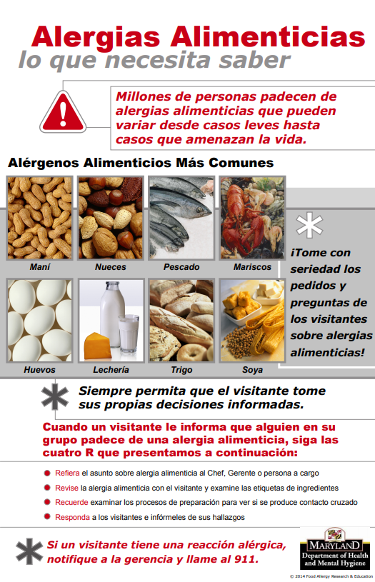 Food Allergies Spanish Alergias Alimenticias