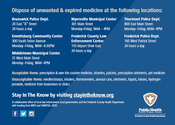Dispose of unwanted & expired medicine at the following locations:  Opens in new window