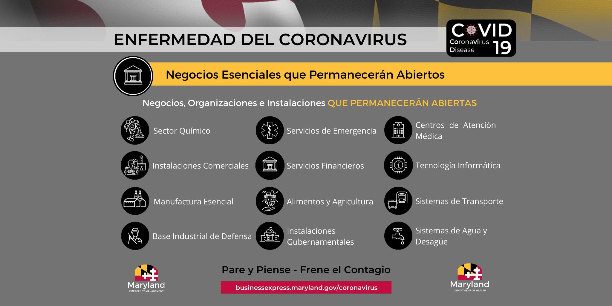 MEMA Negocios Esenciales Opens in new window